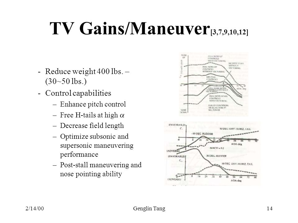 TV Gains/Maneuver[3,7,9,10,12] Reduce weight 400 lbs. – (30~50 lbs.)